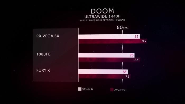 radeon vega 4 - Купить AMD VEGA, новейшую видеокарту, можно будет в августе