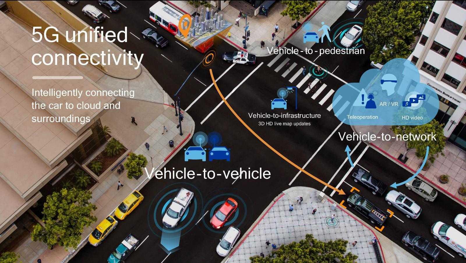 Qualcomm разрешили тестировать беспилотные автомобили на трассах  Калифорнии