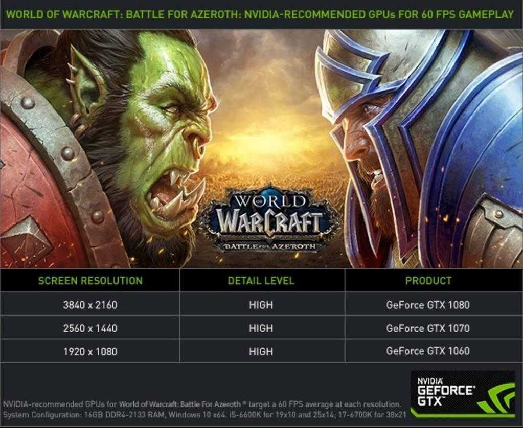 Вышел новый драйвер NVIDIA GeForce Game Ready для World of Warcraft: Battle of Azeroth