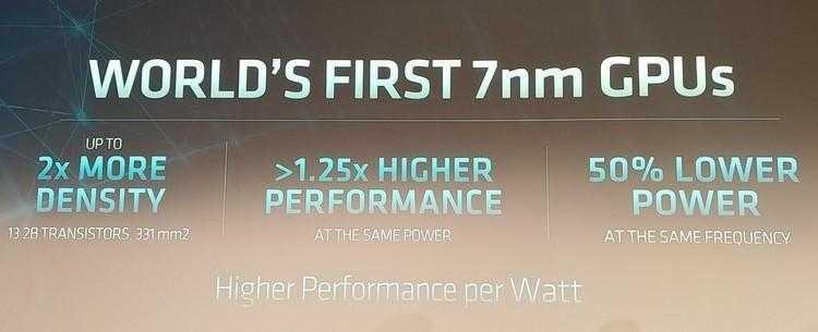 AMD представила первый в мире 7-нанометровый GPU 