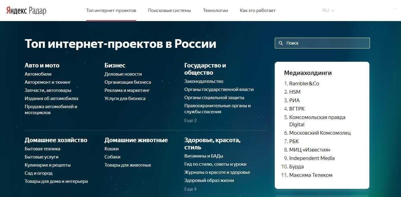 «Яндекс» запустил рейтинг крупнейших сайтов рунета