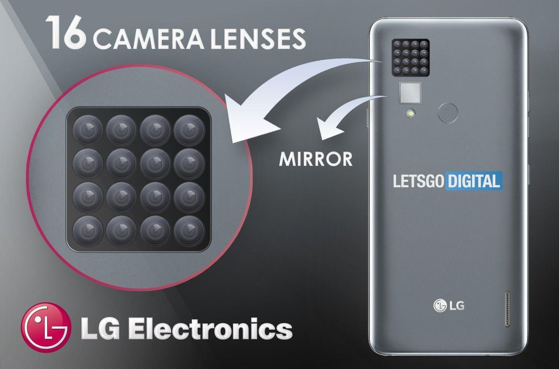 ygp95gmnyjvf LG запатентовала смартфон с камерой из 16 объективов