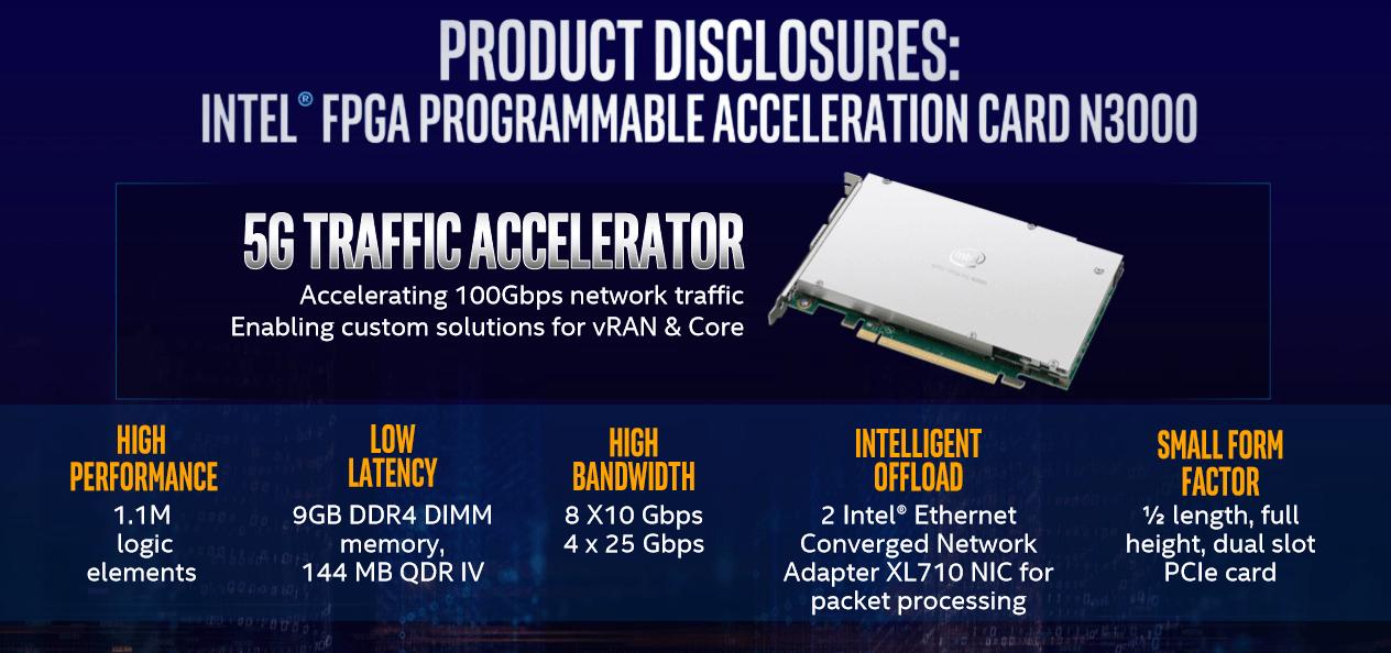 MWC 2019. Intel представила новые продукты для инфраструктуры 5G