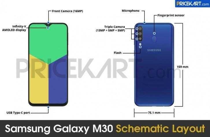 Слухи: размеры Samsung Galaxy M30 появились в сети