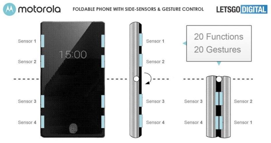 Motorola Razr 2 может получить боковые датчики и сканер отпечатков в экране