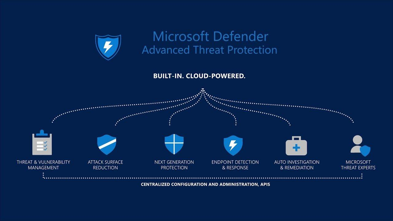 Microsoft анонсировала Windows Defender для Linux, iOS и Android