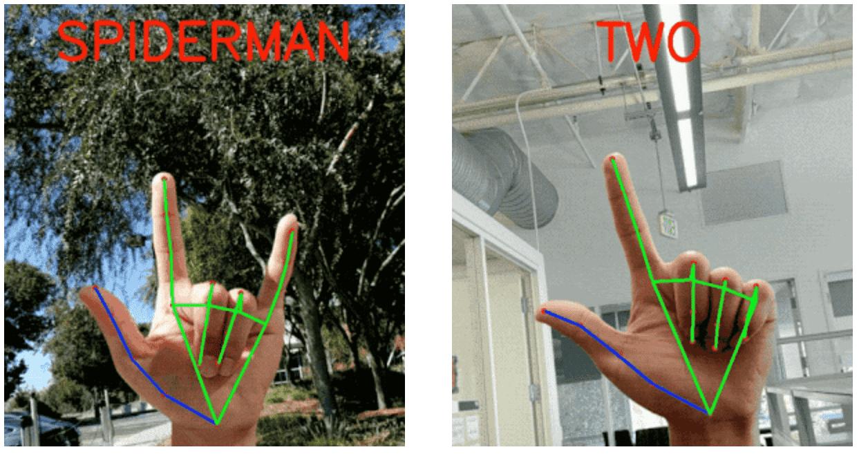 Разработчики научили Google-переводчик распознавать жесты