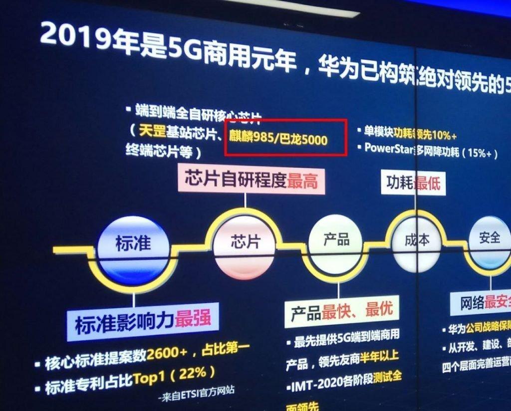 kirin-985-1 Huawei Nova 7 может поставляться с процессором Kirin 985