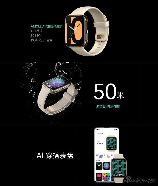 oppo-watch-features-2 OPPO представила свои первые умные часы