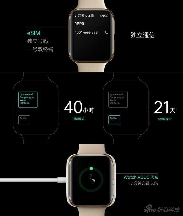 oppo-watch-features OPPO представила свои первые умные часы
