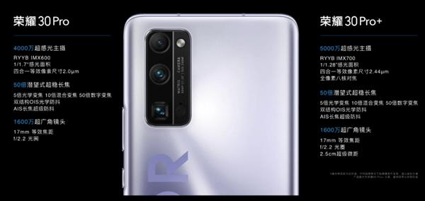 Бренд Honor официально представил флагманские смартфоны Honor 30 Pro и  Honor 30 Pro+