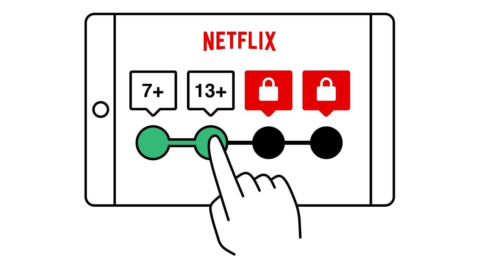 Netflix обновил функцию родительского контроля