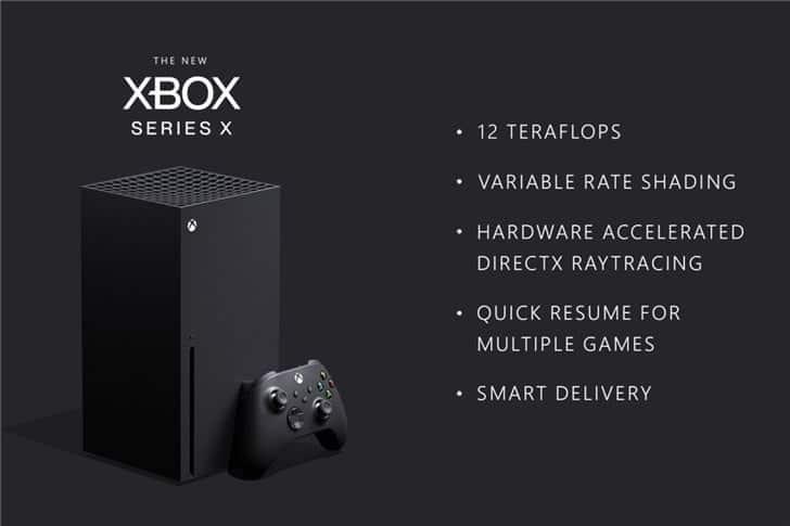 Xbox Series X получит менее восьми эксклюзивных игр на момент выпуска
