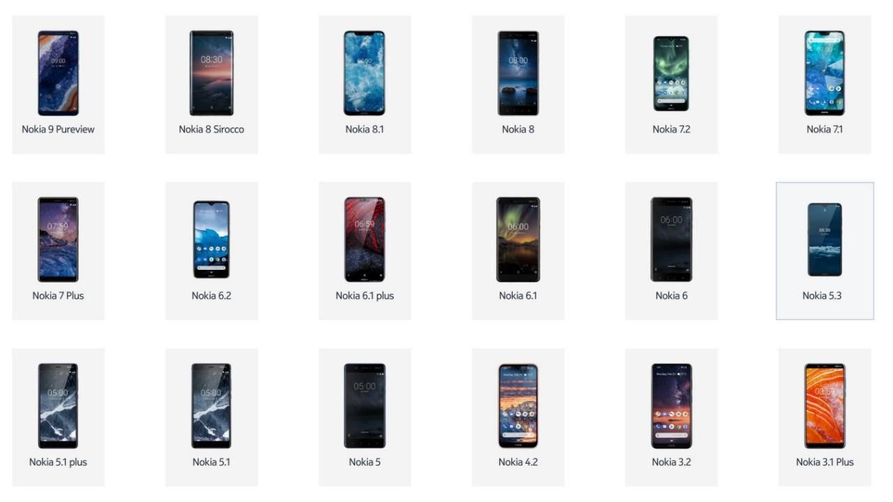 Гарантийный срок на телефоны Nokia продлен с учетом карантина COVID-19