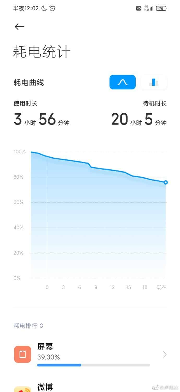 Грядущий Redmi Note 9 хватит на 5 дней без подзарядки