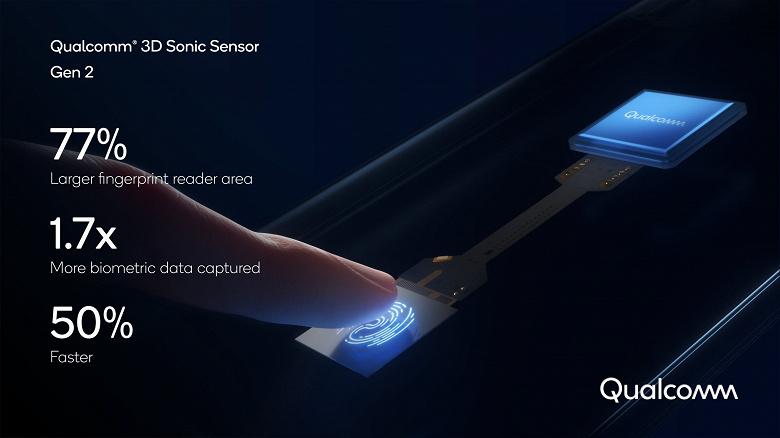 Qualcomm представила ультразвуковой сканер отпечатков пальцев 3D Sonic Sensor Gen 2 (ErfTRDhUcAEdZqk large)