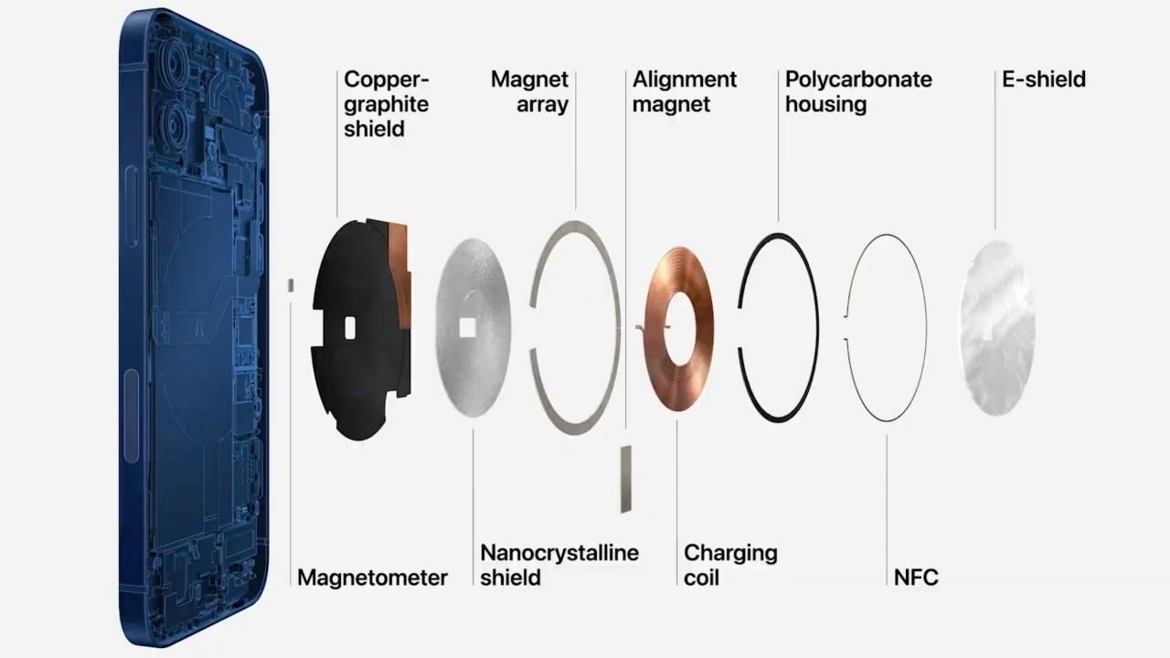 MagSafe в iPhone 12 может мешать работе кардиостимуляторов (apple event — october 13 youtube 93 1280x720 1)