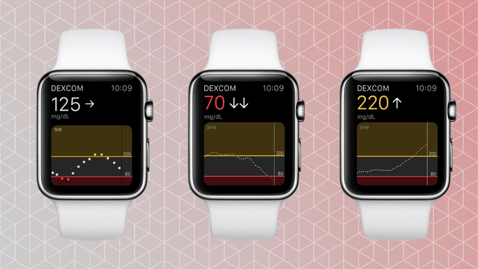 Galaxy Watch 3 и Apple Watch 7 могут получить функцию измерения сахара в крови (qlrmeefb2vsxr6bsudh9xc 1)