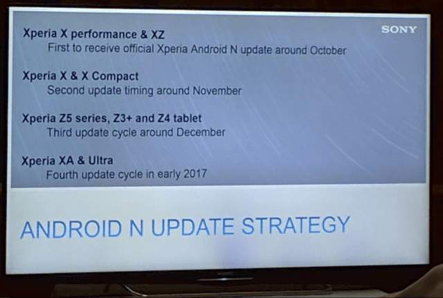 483048 - Обновление устройств Sony Xperia до Android Nougat