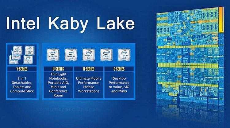 Intel представила процессоры Kaby Lake. Официально (605 2 1)
