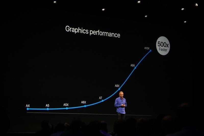 1e4e08b8 a543 4572 aa16 f9f2b87e0ea9 800 - Apple обновила iPad Pro. Теперь экран 10,5 дюймов