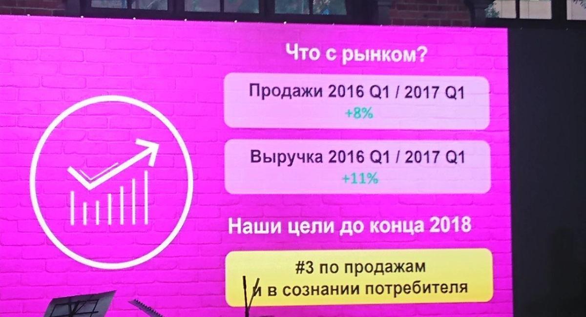 motorola russia 1 - Hellomoto: легенда Motorola возвращается в Россию