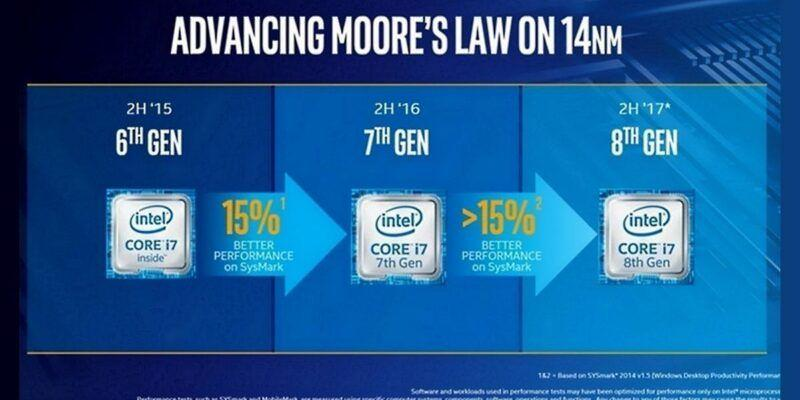 Шестиядерные процессоры Intel