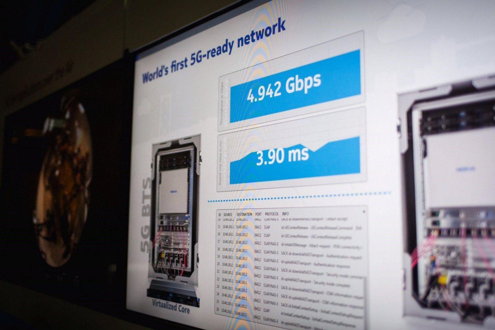 «МегаФон» запустил сеть 5G в Москве (3)