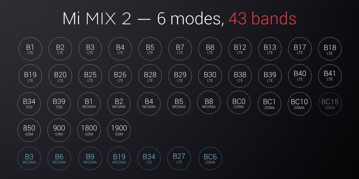 Xiaomi официально представила Mi Mix 2 (DJbMhdyUIAAeXHK)