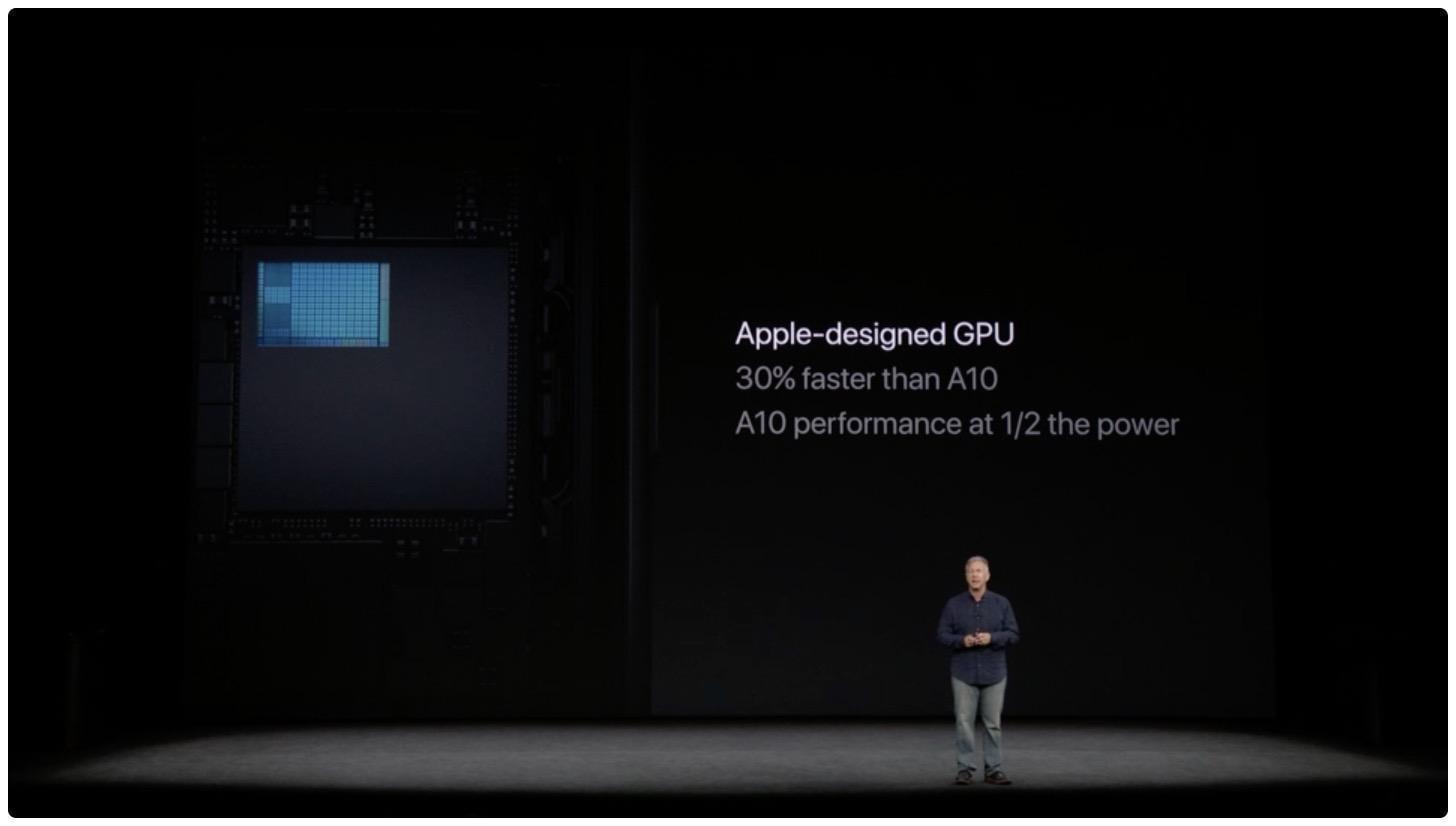 5 причин купить iPhone X (iPhone X iPhone 8 GPU)