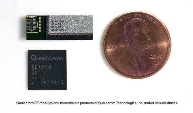Qualcomm выпустит свой первый 5G модуль QTM052 в этом году (QTM052 Size)