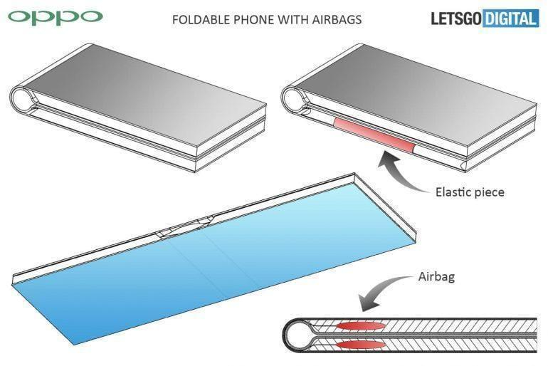 Oppo разрабатывает складной смартфон (oppo opvouwbare smartphone)
