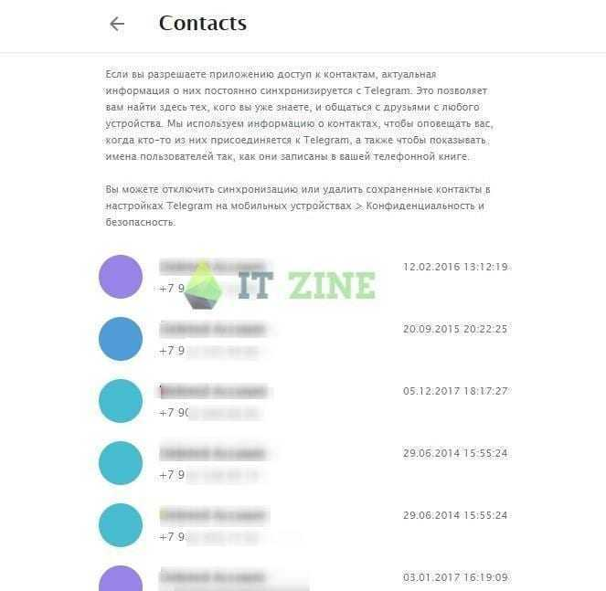 Telegram позволил пользователям выкачать все свои данные. Показываем, как это делается (5bbf3e1eb2231 exported data3 google chrome)