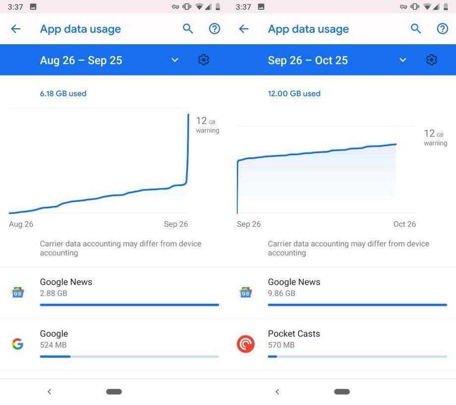 Google News использует гигабайты данных в фоновом режиме (app data)
