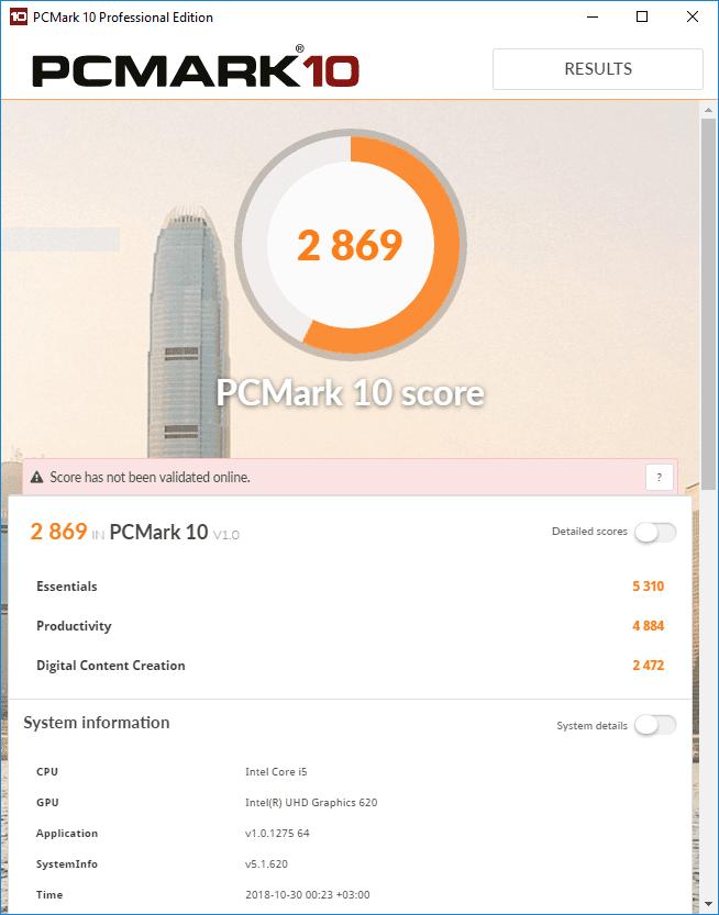 Результаты тестирования Acer Aspire S24-880 в бенчмарке PCMark 10