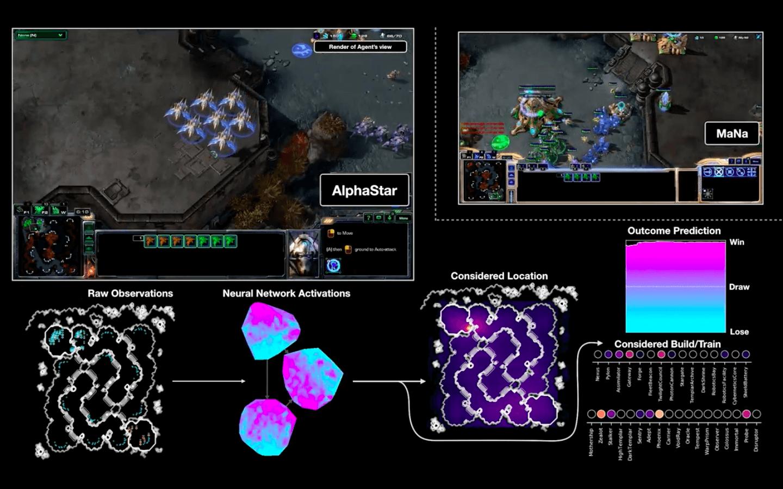 ИИ Google DeepMind обыграл про-геймеров в Starcraft II (Screen Shot 2019 01 24 at 7.14.36 PM 1)