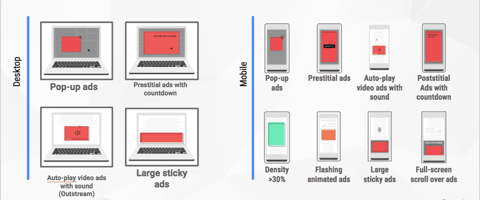 Chrome начнет блокировать спам-рекламу по всему миру (chrome will block annoying spammy ads globally starting july 9 cnet)