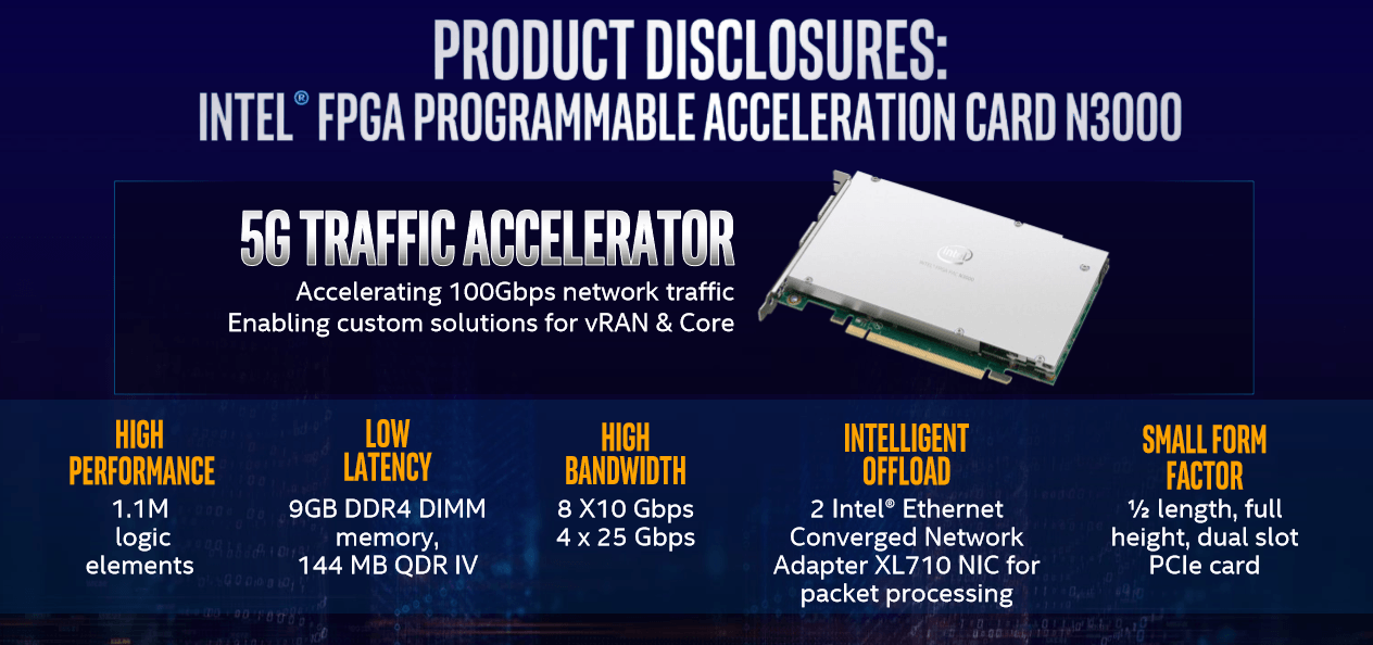 MWC 2019. Intel представила новые продукты для инфраструктуры 5G (33)
