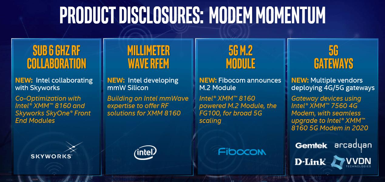 MWC 2019. Intel представила новые продукты для инфраструктуры 5G (34)
