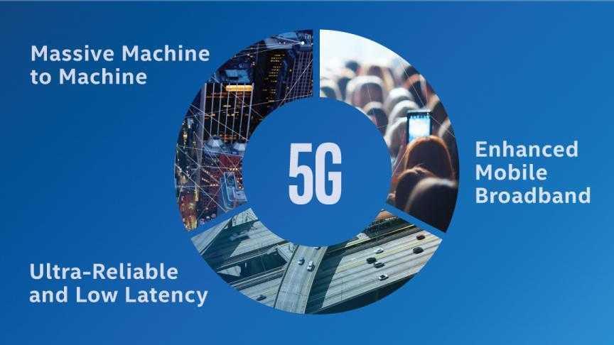 MWC 2019. Intel выпустила программируемые ускорители на базе FPGA с поддержкой 5G. (5g possibilities pie chart blue rwd.jpg.rendition.intel .web .864.486)