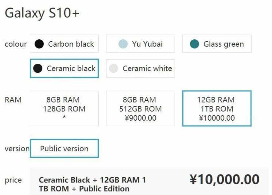Стали известны цены Samsung Galaxy S10+. Он будет очень дорогим (Samsung Galaxy S10 price)