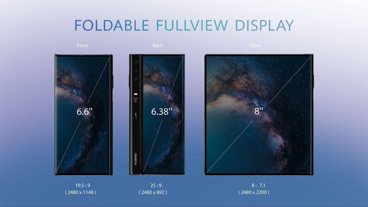 MWC 2019. Huawei представила свой первый сгибающийся смартфон Huawei Mate X с поддержкой 5G ()