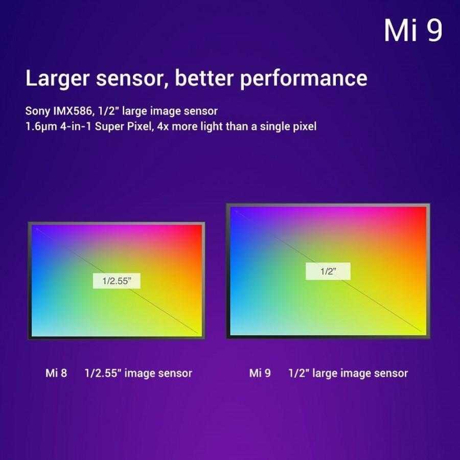 Xiaomi Mi 9 с 48-мегапиксельной тройной камерой представлен официально (gsmarena 005)