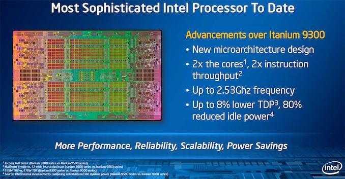 "Последний Itanium. Intel прекращает выпуск процессора 9700 ""Kittson"" ()"