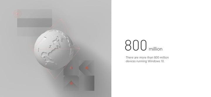 Количество устройств под управлением Windows 10 достигло 800 миллионов (800 million microsoft)