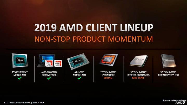 Процессоры AMD Ryzen 3000 Threadripper появятся в конце 2019 года (amd2019roadmap01)