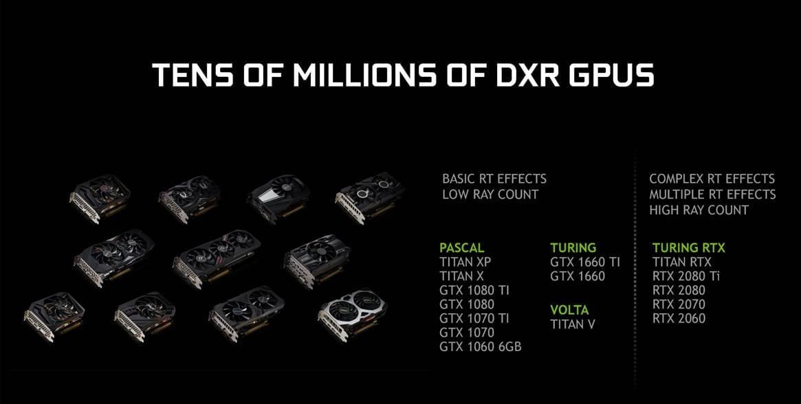 GDC 2019. NVIDIA вместе с Microsoft, Epic Games, Unity запускает гейминг нового поколения с GeForce RTX (image004)