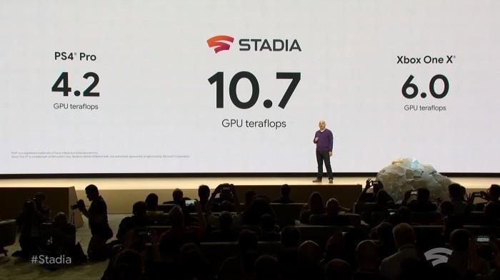 GDC 2019. Epic Games анонсировала поддержку Unreal Engine для Google Stadia (incj2zivgt)
