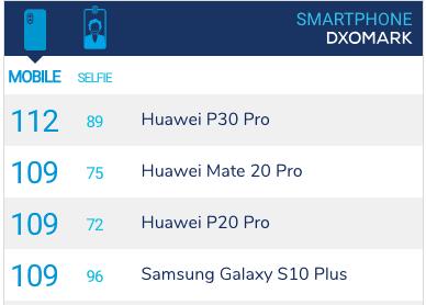Huawei представила смартфоны Huawei P30 и P30 Pro (snimok jekrana 2019 03 26 v 21.08.26)