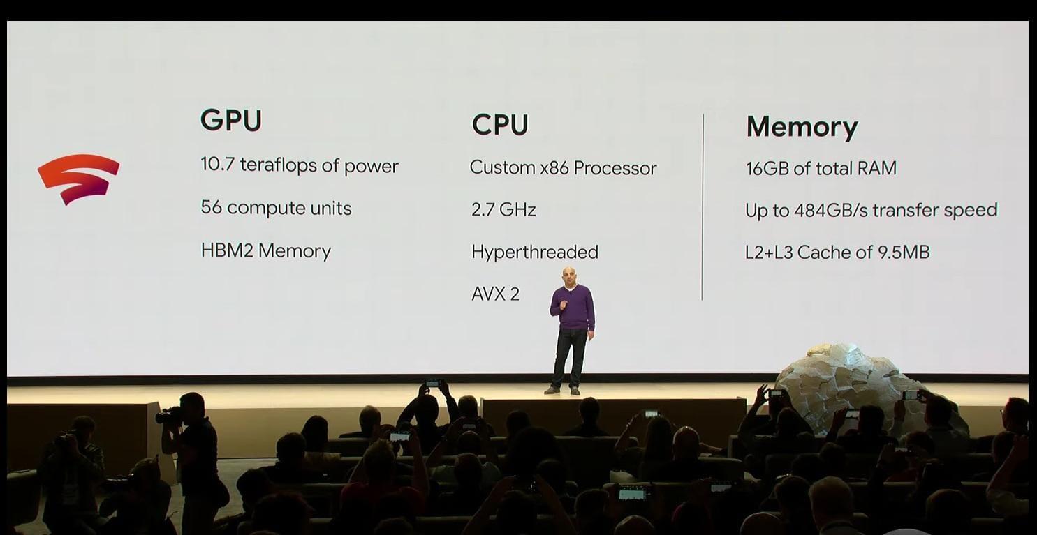 Графические процессоры AMD Radeon будут поддерживать стриминговую платформу Google Stadia (specs)